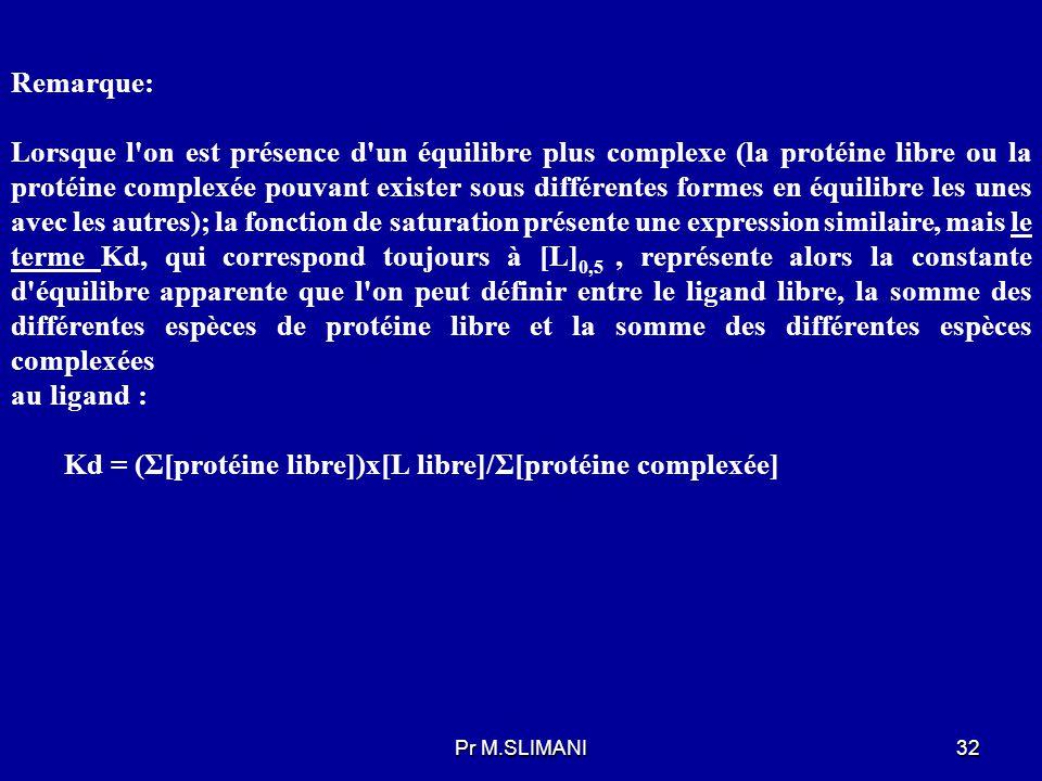 Kd = (Σ[protéine libre])x[L libre]/Σ[protéine complexée]